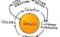 详细解读创企如何财务建模,财务模型各项规划是什么