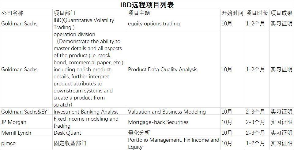 金融专业人士使用指南 | Excel中的财务建模