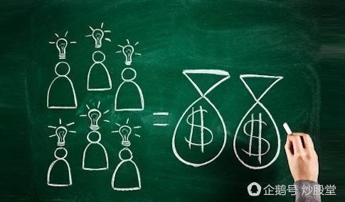 如何为一家公司进行估值计算!